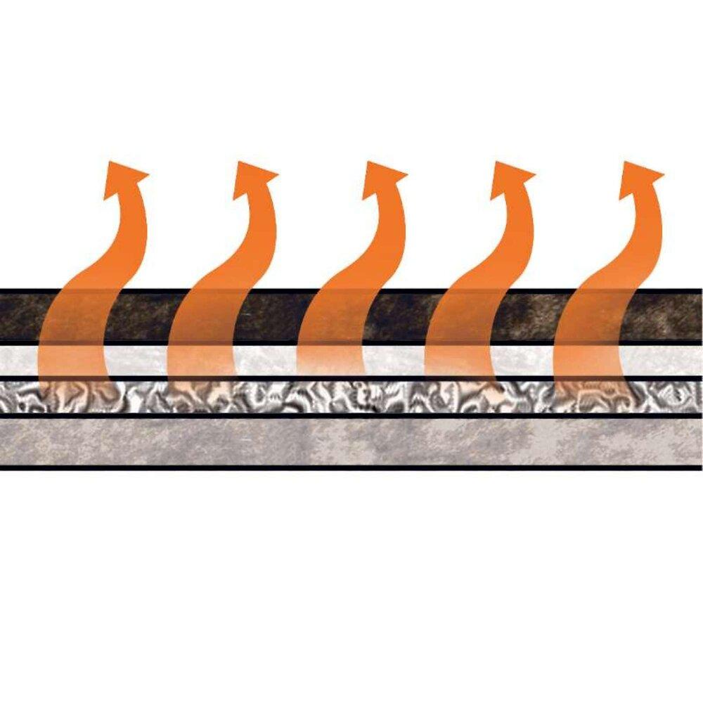 Tapis Thermique Réversible Pour Animaux  Épaisseur 2cm  Werkapro 47 X 70 Cm