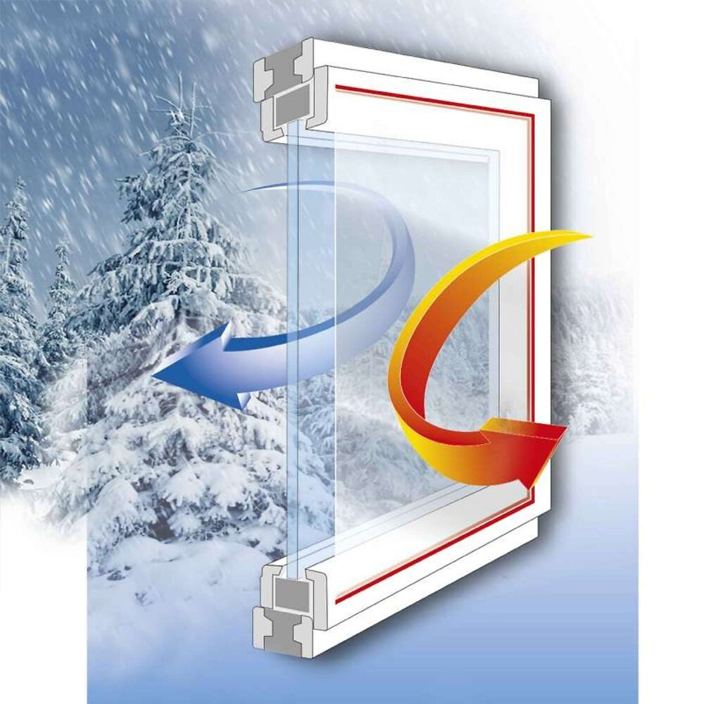 Film De Survitrage Thermo-rétractable 1,50  X 2,50 M   3,75 M2